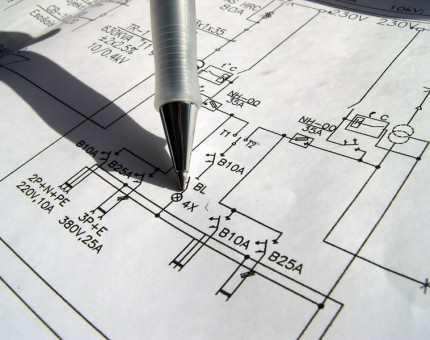 5 pontos a considerar antes de seu próximo projeto de automação